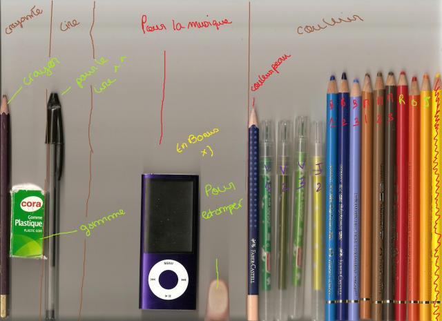 Colorisation Au Crayon De Couleur Apprendre La Bande Dessinee Et